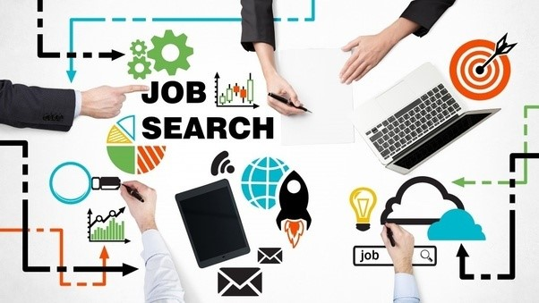 Online Job Search >> Best Employment Opportunities With Online Job Search